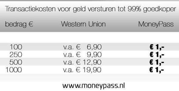 moneypass-geld-versturen